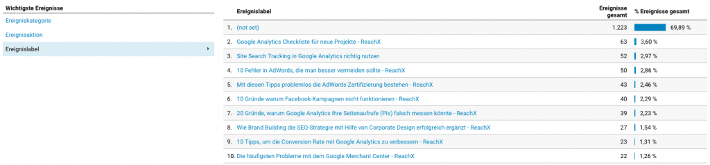 Events in Google Analytics 1024x238
