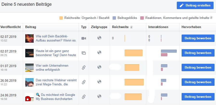 Facebook Page Insights Shortcut letzten Beitraege