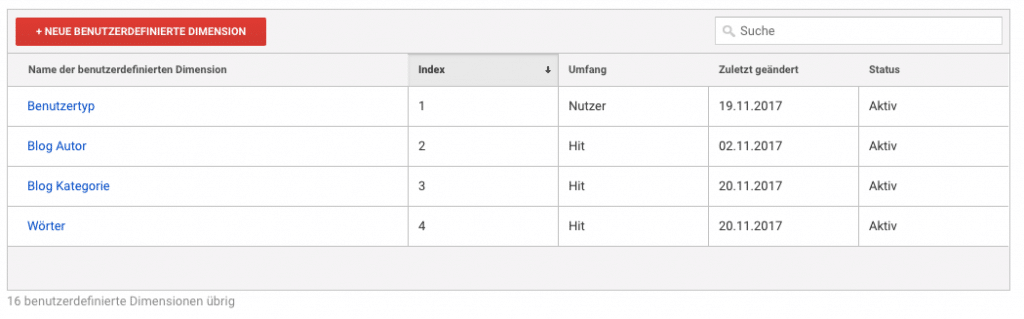Google Analytics und Google Tag Manager 3 1024x319