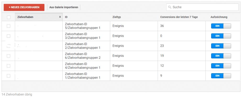 PPC Google Analytics 2 1024x415