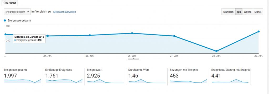 PPC Google Analytics 3 1024x359