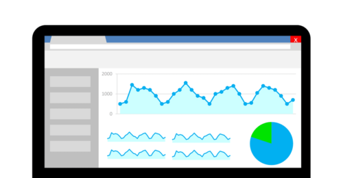 10 hilfreiche SEO-Reports in Google Analytics