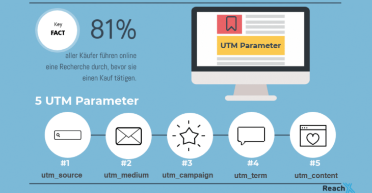 Das müssen Sie über UTM Parameter wissen!