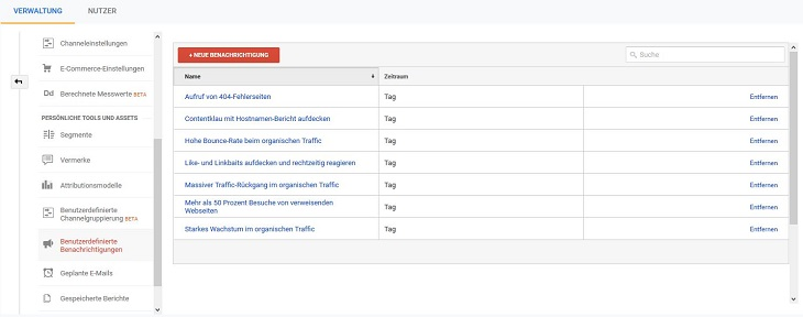duplicate content google analytics alerts contentklau