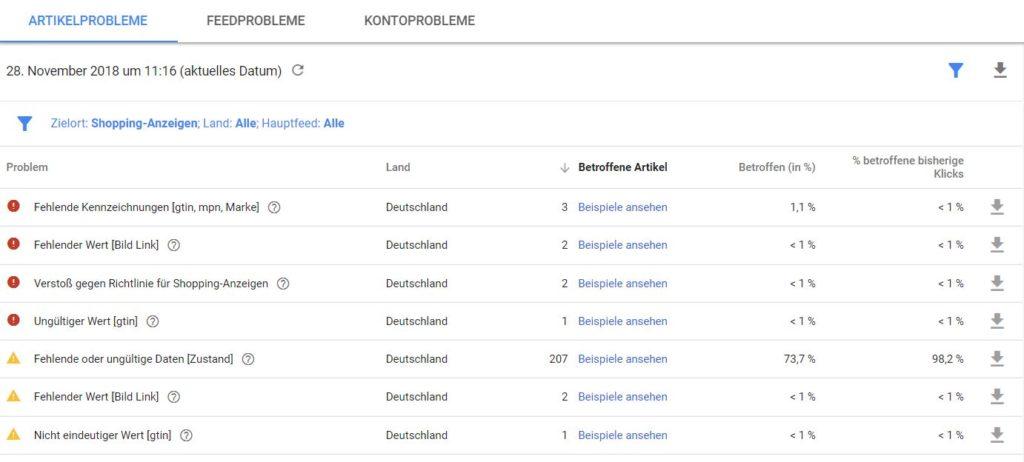 Ansicht von dargestellten Artikelproblemen im Google Merchant Center nach Ampelprinzip
