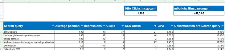 kopfzeile seo vs sea mit click einsparrungen seo automatisierung