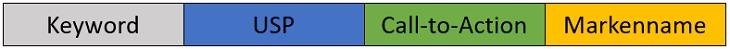 Der optimierte Aufbau des Titles im Meta-Snippet