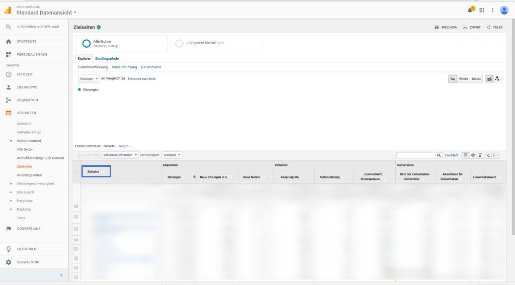 reach x.de blog conversio rate mit google analytics verbessern zielseite 1024x567