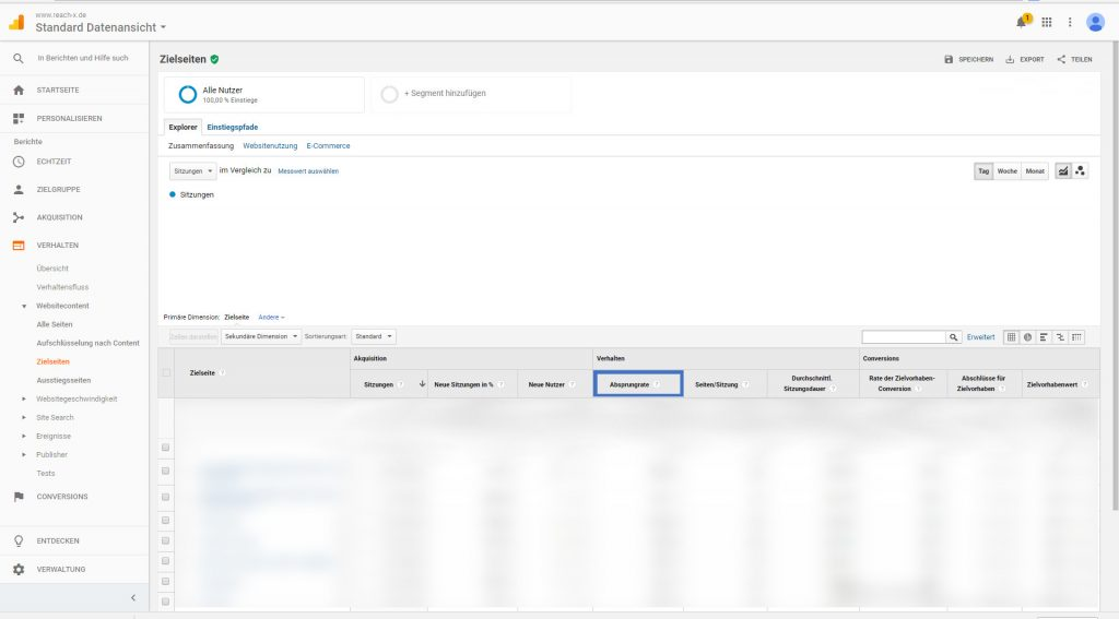 reach x.de blog conversion rate mit google analytics verbessern absprungrate 1024x567
