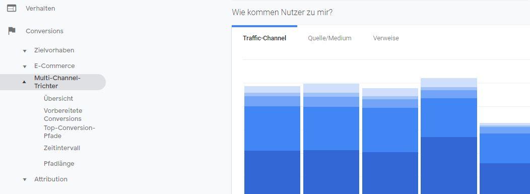 Multi-Channel-Trichter in Google Analytics